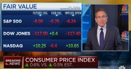 Inflation Appears as U.S. Consumer Prices Post Biggest Gain in 8-1/2 Years as Economy Reopens